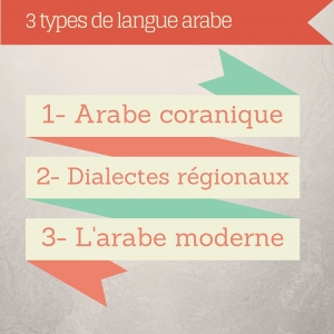Les 3 Types de langue arabe